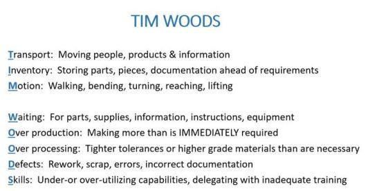 TimWoods
