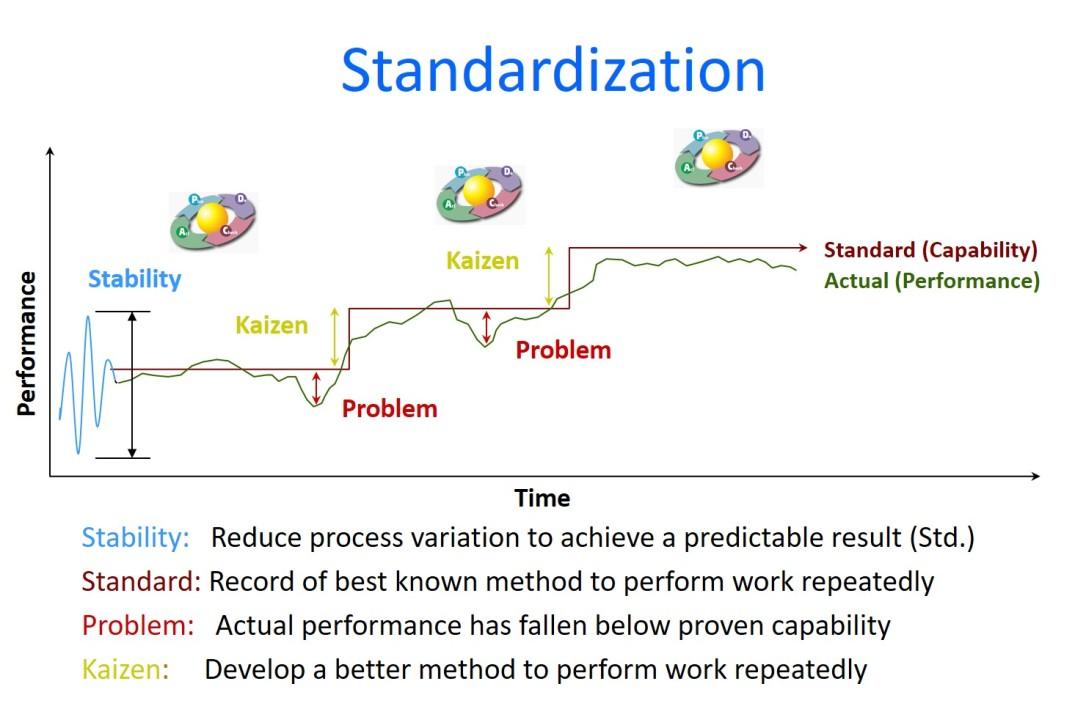 standardizationV3.jpg