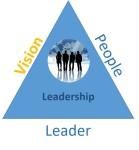 Leadersip model - vision