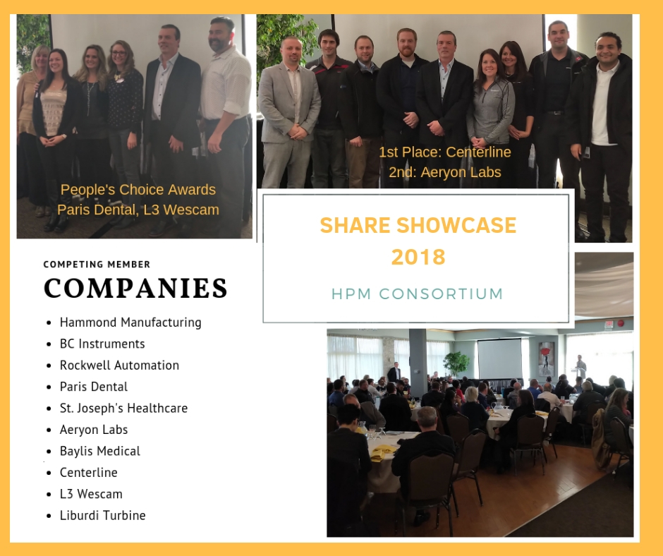 share-showcase