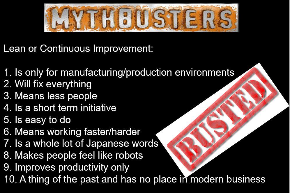 CI Mythbusters